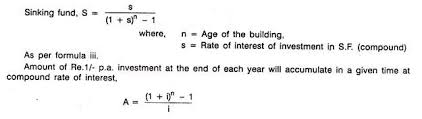 Sinking Fund Factor Calculator by 28 Sinking Fund Formula Examples Periodic Payment Or