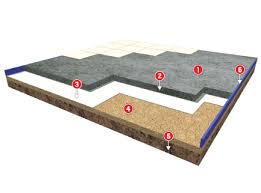 agreslith c granulats pour bétons légers isolants et résistants