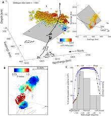 Where Does Seafloor Spreading Take Place by Off Axis Magmatism Along A Subaerial Back Arc Rift Observations