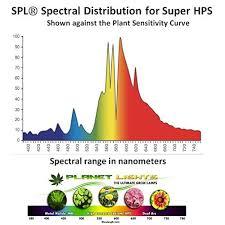 spl horticulture stdewk 1000 hydroponic 1000w watt grow light