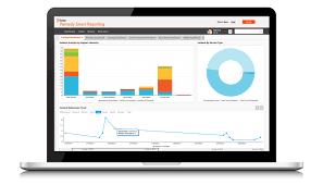 Service Desk Software Gartner Magic Quadrant by Remedy 9 It Service Management Suite Bmc Software