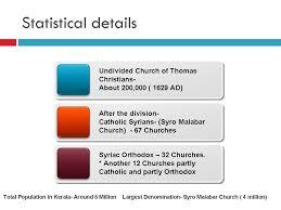 Saint Thomas Christians Statistical Details