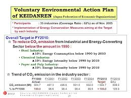 0 energy efficiency policy development and planning in japan the