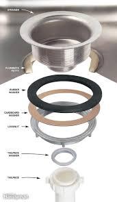sink drain leak repair guide 007 within kitchen gasket