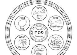 Color The Seder Plate