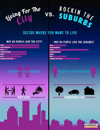 Where Will You Move Next? City Vs. Suburb Infographic | C + R ... Enterprise Moving Trucks New Car Updates 2019 20 Uhaul Storage Of Double Diamond 10400 S Virginia St Reno Ten Fantastic Vacation Ideas For Rent A Webtruck Call Us Today To Reserve Rv Boat Truck 5th Wheel Or Inside Jiffy Truck Rental Parallel Parking Test San Bernardino Dmv Sacramento Movers Home Sc Movers 916 6407193 E Z Haul Rental Leasing 23 Photos 5624 York Pa Free Rentals Mini U Penske 10 7699 Wellingford Dr One Way