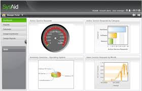 service desk software free free software for it help desk sysaid wittysparks