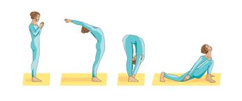 Sun Salutation Yoga Pose Graphic 1