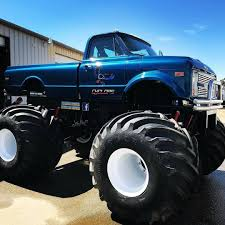 Cyclops | Monster Trucks Wiki | FANDOM Powered By Wikia Oklahoma City Dodgers On Twitter One Hour Gates Open For The Jual Exxclusive Mainan Anak Mobil Remot Rc Off Road Rock Crawler 110 Strawberry Ruckus Monster Jam Tickets Buy Or Sell 2018 Viago In Feb 1314 2016 Youtube American Truck Driving School Okc Truckdome Driver Trucks And Bull Riders To Take Over Chickasaw Bricktown Kia Sorento Sale Ok Boomer Makes Twoday Stop In Okc News 9