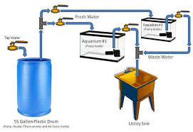 Cloudy Water From Sink by Water Changes Made Easy For The Serious Aquarist My Aquarium Club