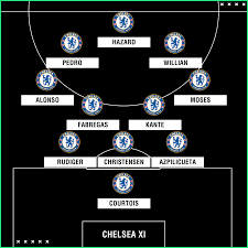 Chelsea Team News Injuries Suspensions And Lineup Vs Man United