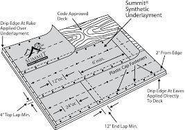 summit 180 atlas roofing
