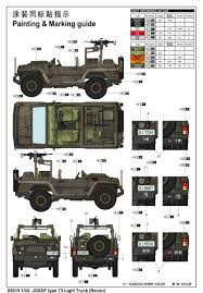 JGSDF Type 73 Light Truck (Recon) 05519-1/35 Series-TRUMPETER(china) Julien Debono Tom Clancys Ghost Recon Wildlands Landmarks Jesse Trujillos Truck Next Door Los Lunas Nm Diesel Tech Magazine Kyle_f_reed With Smoked Gorecon Tails Recon Accsories Naval Infantry Image Thanatos Five Zero Mod For Special Ops Free Update Comes Next Week 264298bk Gmc Sierra 1617 123500 Only Fits Single Wheel Body Style Trucks Factory Oem Led Tail Lights Oled Tail Lights Smoked Jgsdf Type73 Light Land Rover Wmik W Milan Atgm 264369bk Dodge 0914 Ram 1500 1014 23500 Replaces Halogen Lens 082010 F250 F350 Projector Headlights Black Ccfl Pradia Facebook Promotruck 34 Singleplayer Gameplay German F150 Cab And Trailer Tow Mirrors Bfm Cars