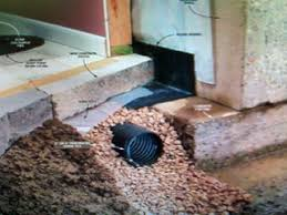 Perforated Drain Tile Pipe by Interior Drain Systems W Sump Pump The Foundation Doctor St Louis