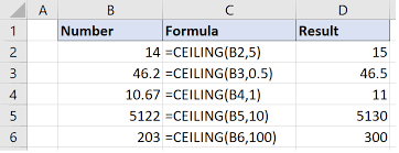 Ceiling Function Excel Example by 10 1 Ways To Round Numbers In Excel Free Microsoft Excel Tutorials
