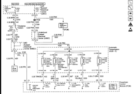 88 Chevy K1500 Wiring Diagram - Not Lossing Wiring Diagram • 2019 Chevy Silverado Cuts Up To 450 Lbs With Alinum Closures Truck Parts Gmc How To Install Replace Inside Door Handle Gmc Pickup Suv Window Regulator Chevrolet Schematics Worksheet And Wiring Diagram Weld It Yourself Bumper Move 88 98 Forum 19472008 And Accsories Gm Catalog 197988 Steel Cventional Trucks W S10 Pick Up Schematic Everything About K1500 Not Lossing