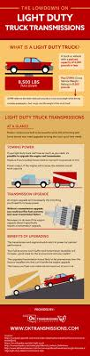 100 How Long Is A Truck Light Duty Truck Is A Truck Or Vehicle With A Payload Capacity Of