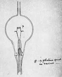 Who Invented The Electric Lamp by Electric Lamp The Edison Papers