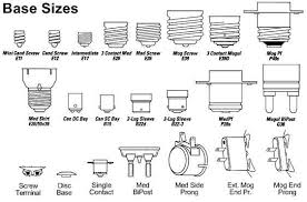 light bulb types of light bulb bases sizes led information