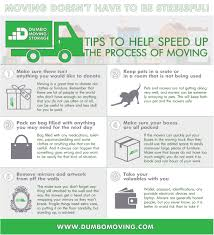 Online Moving Quotes Instant Best 25 Moving Estimate Ideas On ... White Glove Moving New Jersey Company Movers Nj Speedymen 2men With A Truck Tennessee Full Service Van Lines Krebs On Security Burly Sons Moving Storage Llc Queen Creek Arizona Get Quotes Rentals Budget Rental Edmton To Grande Prairie Pro Inc Weight Vs Cubic Feet Estimates Which Is Better 15 Factors That Affect Infographic Collegian Storage Companies Auckland The Smooth Mover When You Rest Rust Moveforward Pinterest Everest Fniture Removal In Newlands Mini Johannesburg