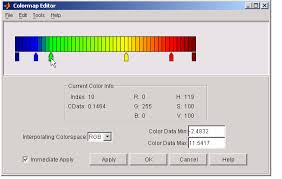 Matlab Cell To Double by Colormapeditor Matlab Functions