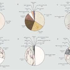 Quantification Results For The Bichrome Mosaic Floor Of Frigidarium I A Several Polychrome