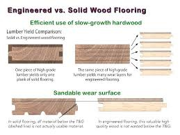 Wood Flooring Thickness Attractive Real Engineered Why Choose Hardwood