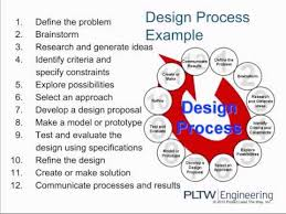 Design and the Design Process