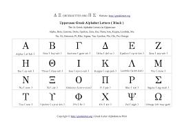Greek Alphabet Letters Uppercase
