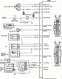 1985 Chevy S10 Parts Diagram - DIY Enthusiasts Wiring Diagrams • Chevy S10 Exhaust System Diagram Daytonva150 Truck Parts Pnicecom 1994 Project Bada Bing Photo Image Gallery Chevrolet Front Bumper Trusted Wiring In 1986 Pick Up Fuse Box Vlog 9 S10 Truck Parts Youtube 1989 4x4 Nemetasaufgegabeltinfo Ignition Distributor Oem Aftermarket Jones Blazer Automotive Store Hopkinsville Drag Racing Best Resource 1985 Block