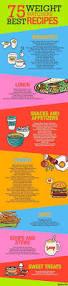 Weight Watchers Pumpkin Fluff Pie by 25 Best Weight Watchers Free Ideas On Pinterest Weight Watcher