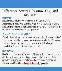 Resume Vs Cv Vs Biodata Ideas Of Difference Between Cv And Resume ... Cv Vs Resume Difference Definitions When To Use Which Samples Cover Letter Web Designer Uk Best Between And Cv Beautiful And Biodata Ppt Atclgrain Vs Writing Services In Bangalore Professional Primr Curriculum Vitae Tips Good Between 3 Main Resume Formats When The Should Be Used Whats Glints An Essay How Write A Perfect Write My For What Are Hard Skills Definition Examples Hard List Builders College A Millennial The Easiest Fctibunesrojos