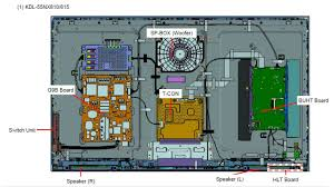solved blinking red light 5 times sony bravia 55 tv television