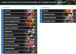 Hunter Decks Hearthstone August 2017 by Hybrid Hunter Hearthstone Deck Guide Roffle Net