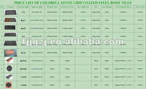color coated steel roofing tiles pls check price list as