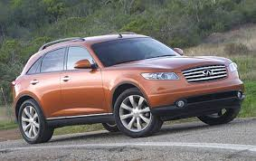2004 Infiniti FX45 - Information And Photos - ZombieDrive Infiniti Q50 New Flagship Red Sport 400 Bonus Wheels Groovecar Finiti Qx80 Specs 2014 2015 2016 2017 Aoevolution 2019 Qx50 Priced From 37545 2018infitiqx80dashinterior The Fast Lane Truck Qx60 Information And Photos Zombiedrive Larte Design Qx70 Is Madfast Madsexy Suv Upgrade Program Whatisnewtoday365 Q60 Coupe Images 2018 Review Test Drive Tuesday On Central Qx4 Offroad 4x4 Truckcar Suvs For Sale Reviews Pricing Edmunds Off Roading In Luxury Qx56 Conquers The Road Less
