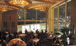 Romantic Restaurants Of KC