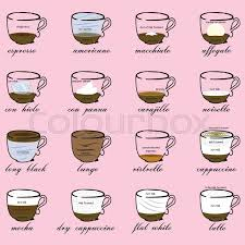 Stock Vector Of Different Coffee Types Proportions Color Drawing Illustration Style
