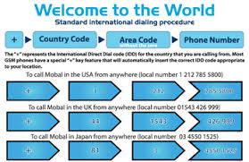 International dialing card web
