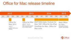 Microsoft fice for Mac Update Finally ing in 2015