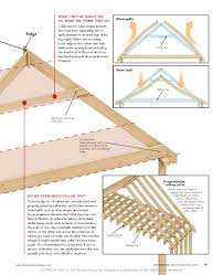 Ceiling Joist Span Table by 100 Rafter Spacing Can I Use A 2x8 For A Ceiling Joist And