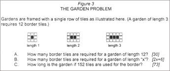 the garden problem brain open now