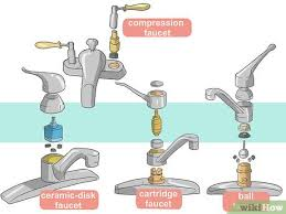 How To Repair A Leaky Kitchen Faucet How To Fix A Leaky Faucet With Pictures Wikihow