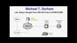 How To Use Google Voice On Cisco Call Manager - YouTube Google Voice App To Get Voip Calling On Android Possibly How Create A Account Youtube Obihai Universal Voip Adapter Supports 4 Sip Services Obitalk New Obihai Obi100 Voip Telephone Adapter With Sip Pros And Cons Of Using As Primary Phone Getvoip Apple Lied Fcc Over App Pocketlint Ny Obi100 Telefon Call Your Analog Use For Phone Patch In Your Home Voice Making Method Without Error 2016 Update Lking My Rw Number Solved Problem Solving