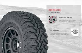 Geolandar M/T G003 | Mud Terrain Tire | Yokohama Tire Buyers Guide 2015 Mud Tires Dirt Wheels Magazine Haida Champs Hd868 Grizzly Trucks Commander Mt Ctennial Sedona Mudder Inlaw Radial Atv Utv Artworks Pinterest And Side By Sxsperformancecom Jeep Quadratec 29555r20 Pro Comp Xtreme Mt2 Tire Pc700295 Off Road Race Bfgoodrich Racing For Auto Info Amp Mud Terrain Attack A Choosing Off Road Tires Your In Depth Guide Tired Back Country Traction Lt Les Schwab