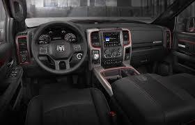 Ram Trucks 2016 Interior – Mailordernet.info