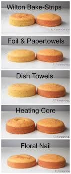 How to Bake a Flat Cake 5 Methods Put to the Test
