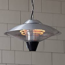 Lynx Eave Mounted Patio Heater by Infrared Patio Heater Ebay Amazing Patio Infrared Heaters Jpg