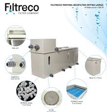 Filtreco Moving Bed Filter Selectkoi Your online koi and