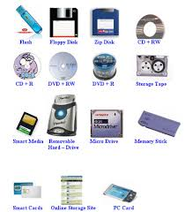 They Are Of Several Types Which All Distinct In Every Aspect These SCSCI Disks Serial ATA SATA Ultra Or P Hard